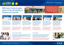 sbs-education-new-barn-school-treehouse-educare-case-study